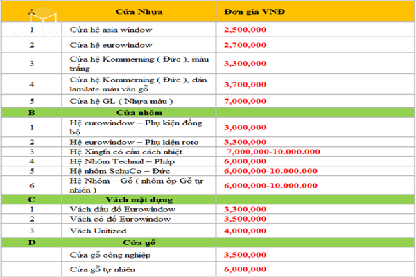 Bảng báo giá cửa nhựa lõi thép Eurowindow (2)